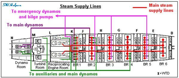 titanic s propulsion plant rh titanicology com